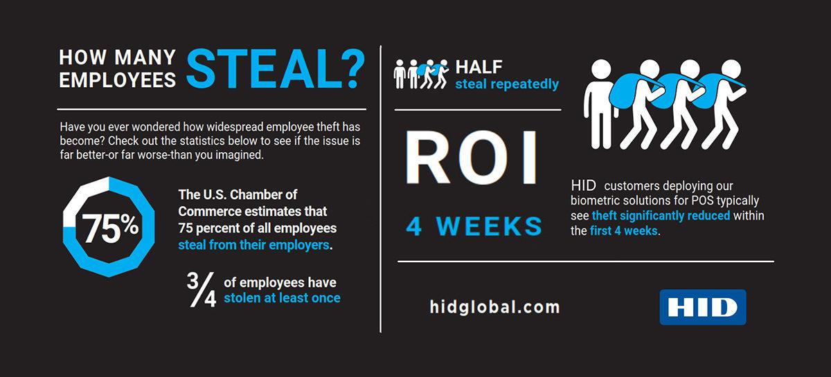 5 Wege, um Diebstahl durch Mitarbeiter zu reduzieren